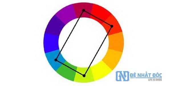 Quy tắc phối màu bổ túc bộ bốn Rectangular Tetradic