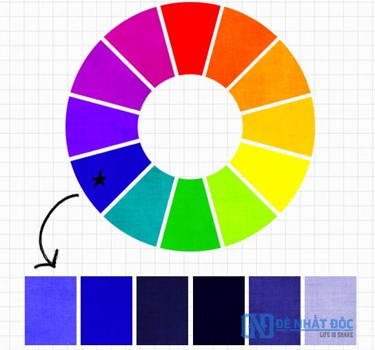 Quy tắc phối màu đơn sắc Monochromatic