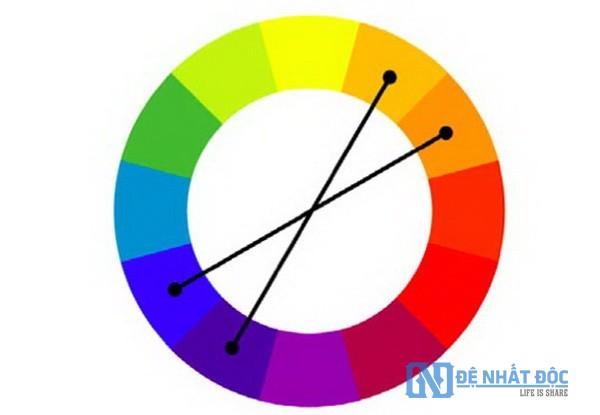 Quy tắc phối màu bổ túc xen kẽ Split - Complementary