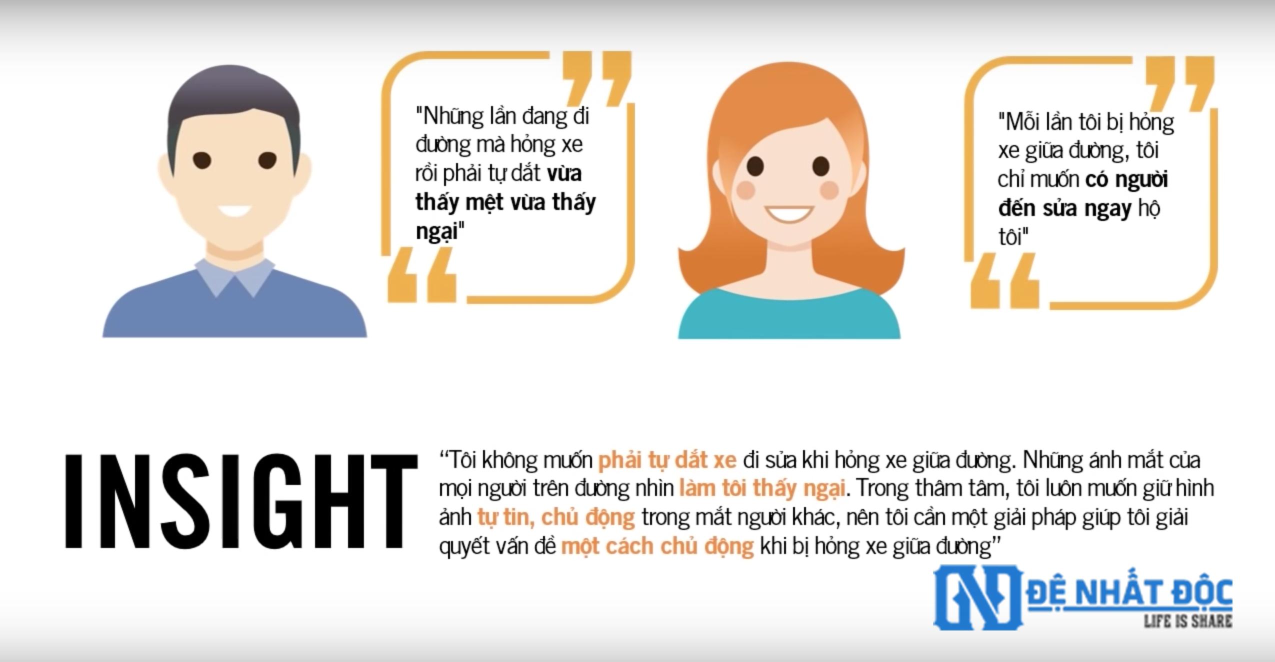 Insight là những suy nghĩ, mong muốn thầm kín ẩn sâu bên trong mỗi người,ảnh hưởng đến quyết định mua hàng của khách hàng