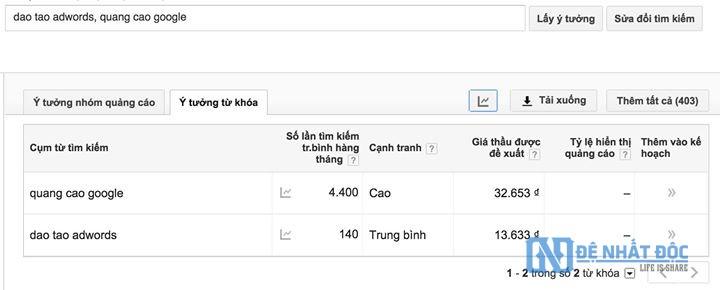 """Cái này trả lời luôn cho câu hỏi """"Bid giá từ khóa ngành thiết kế web và dịch vụ SEO là bao nhiêu"""""""
